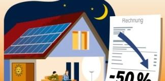 marktbarrieren-solarbatterien