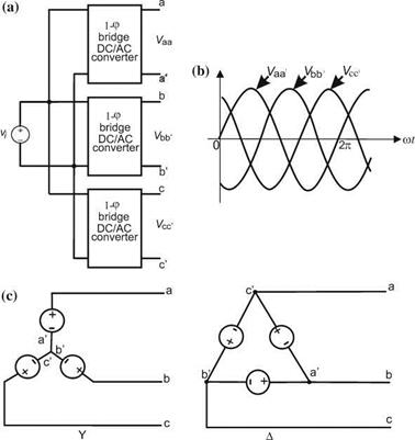 A Simple (6-Step or 6-Pulse) Voltage-Source Inverter [7, 8