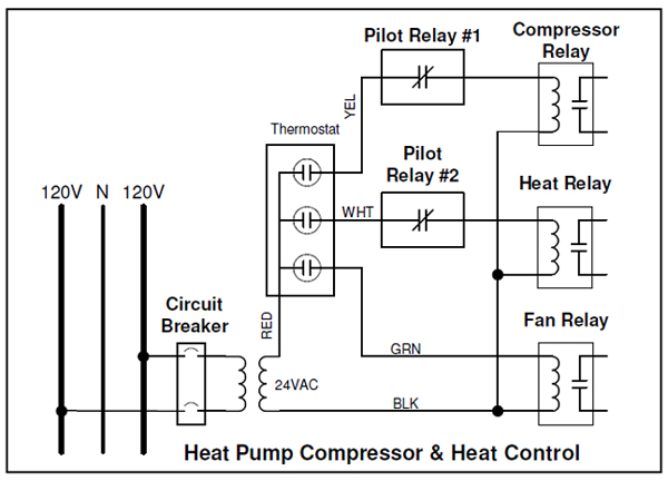 emergency heat sequencer 1999 acura integra radio wiring diagram control of electric furnaces | energy sentry tech tip