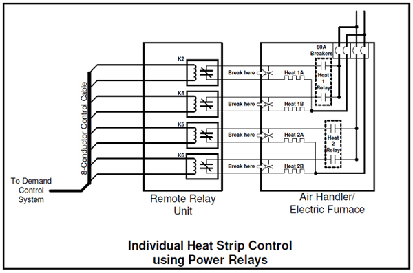 electric heat pump wiring diagram functional hierarchy control of pumps energy sentry tech tip figure 2 relay installation on individual strips