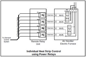 Control of Heat Pumps | Energy Sentry Tech Tip