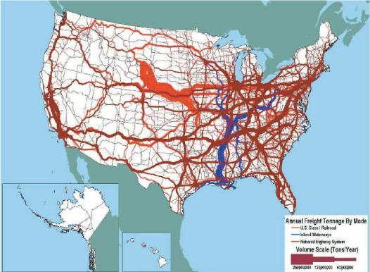 Figure 2-5. Tonnage on U.S. highways, railroads, and inland waterways (U.S. Department of Transportation FHWA FM&O 2007).