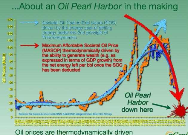 arnoux-oil-pearl-harbor