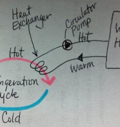 img 1854 how a geothermal desuperheater works energysmart alternatives llc how a desuperheater works at cita desuperheater wiring diagram  [ 1893 x 1279 Pixel ]
