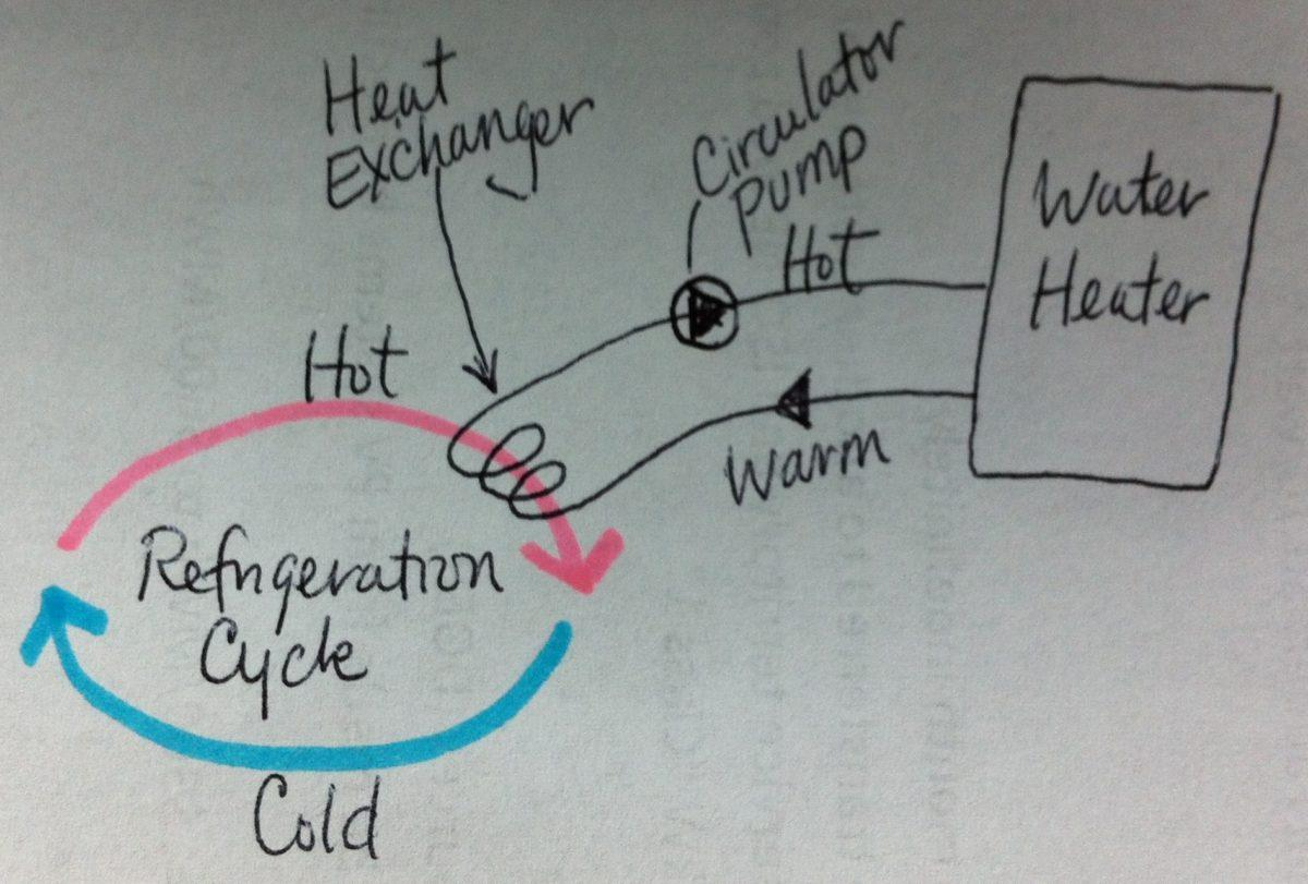 hight resolution of  img 1854 how a geothermal desuperheater works energysmart alternatives llc how a desuperheater works at cita desuperheater wiring diagram