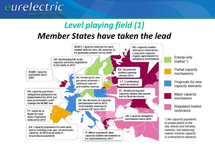 Capacity Markets in Europe