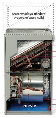 hydronic furnace water heater air handler rinnai