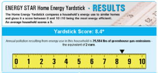 epa energy star home energy yardstick results