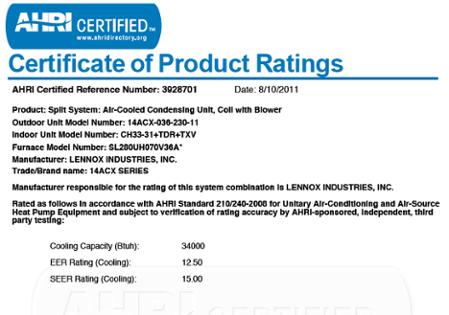 ahri certificate air conditioner capacity actual nominal