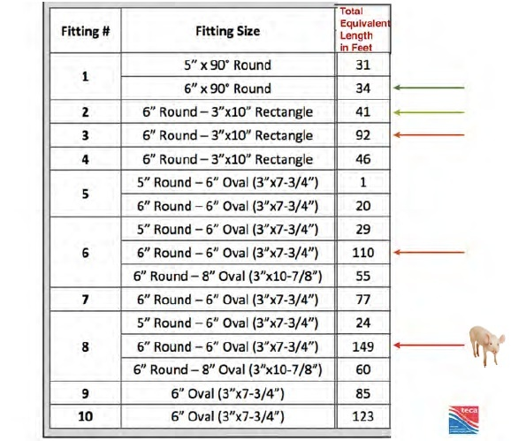 oval-fittings-study-table-equivalent-length-david-hill