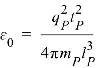 Electric Constant