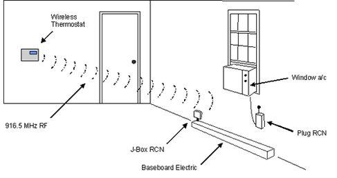 Baseboard Heater Wiring Diagram 240v, Baseboard, Free