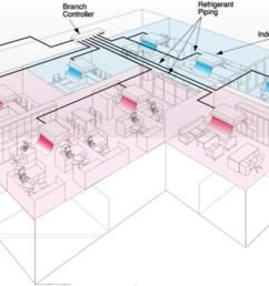 enersolv multi zone vrf system diagram [ 1472 x 987 Pixel ]