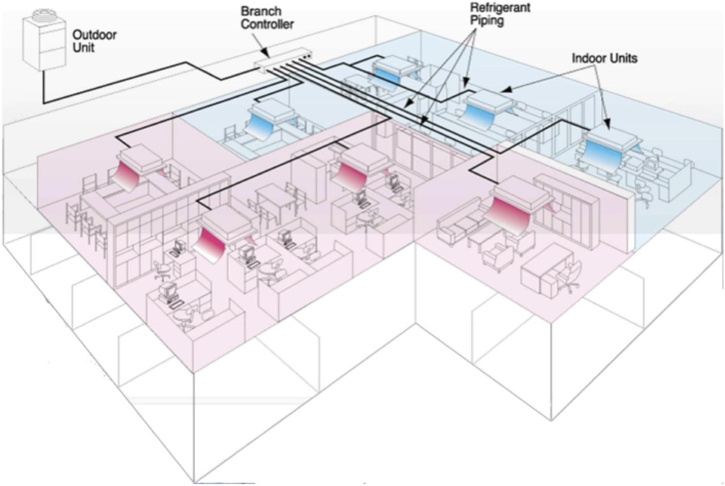 hight resolution of enersolv multi zone vrf system diagram