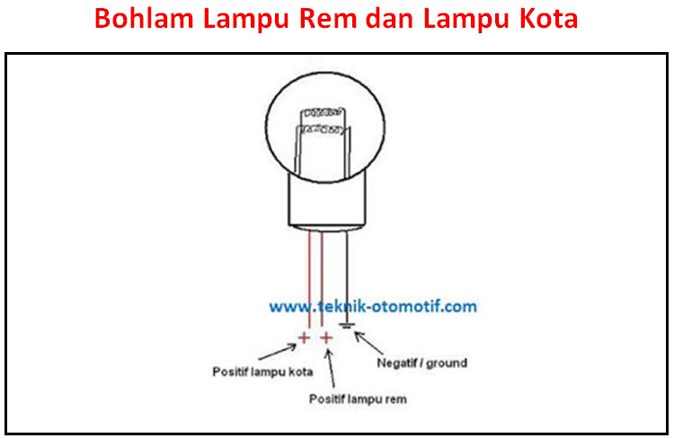 Fungsi Lampu Rem Dan Komponen Kelistrikan Lampu Rem Serta Diagram Kelistrikan Lampu Rem  U2013 Berita