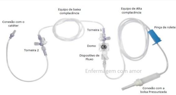 Arquivos Procedimentos Intensivos Enfermagem Com Amor Monitoreo esofágico por impedanciometría para el reflujo gastroesofágico. arquivos procedimentos intensivos