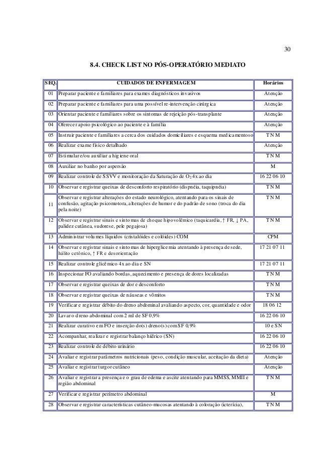 2012-manual-dos-cuidados-de-enfermagem-em-pacientes-candidatos-a-transplante-heptico-ufsc-30-638