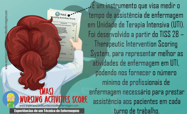 Conhecendo o Nursing Activities Score (NAS)