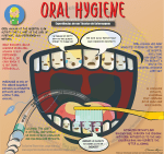 The Importance of Oral Hygiene in Hospital Scope