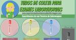 Tubos de Coleta para Exames Laboratoriais