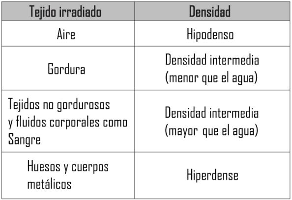 raiox-tabela