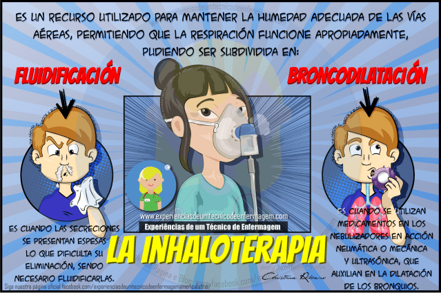 Inhaloterapia