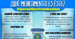 ¿Qué medicamento es éste?: Piperacilina/Tazobactam