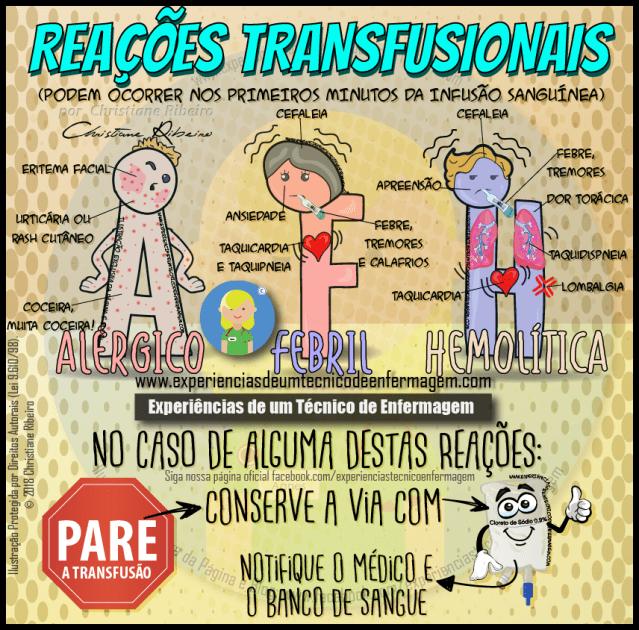 Reações Transfusionais