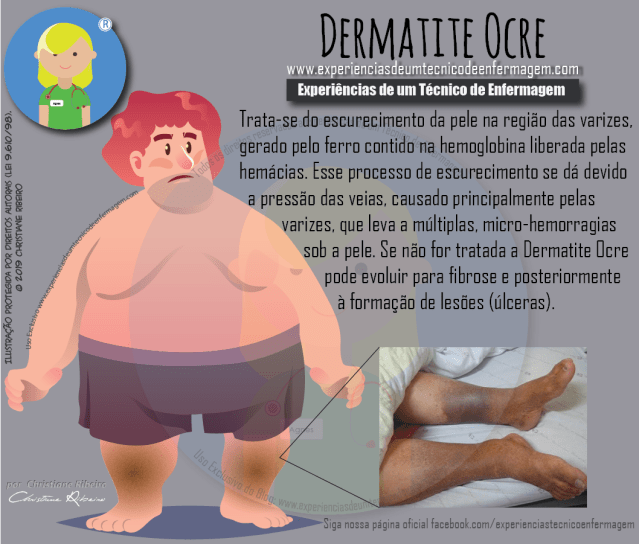 Dermatite Ocre