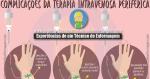Terapia Intravenosa (TI) e suas Complicações