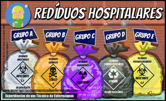 Resíduo Hospitalar