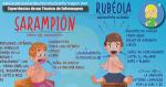 Sarampión y Rubéola: Las Diferencias