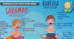 Sarampo e Rubéola: As Diferenças