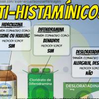 Os Anti-Histamínicos: O que são?
