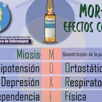 Morfina y sus Efectos Colaterales