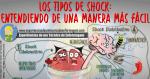 Los Tipos de Shock: Entendiendo de una manera más fácil