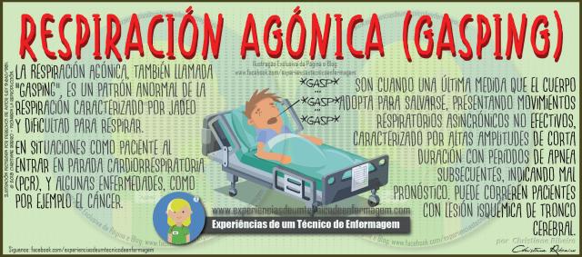 Respiración Agónica
