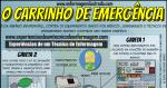 Carrinho de Emergência: O que devo saber?