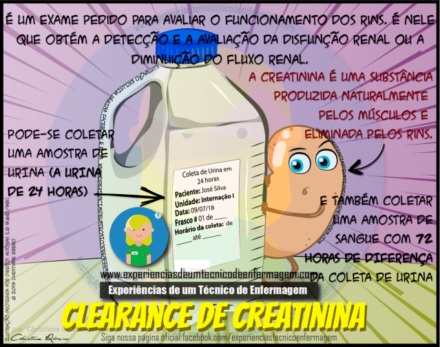 Clearance de Creatinina
