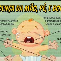 Doença Mão, Pé e Boca (DMPB)