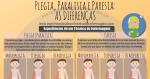 Plegia, Paralisia e Paresia: As Diferenças