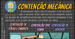 Emergência Psiquiátrica: Contenção Mecânica