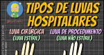 Os Tipos de Luvas Hospitalares