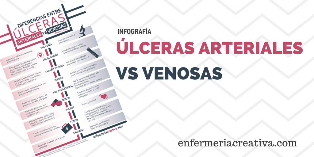 Diferencias entre úlcera arterial y venosa