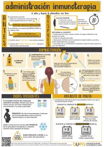 Administración de Inmunoterapia