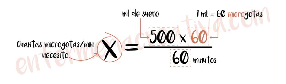 explicación cálculo