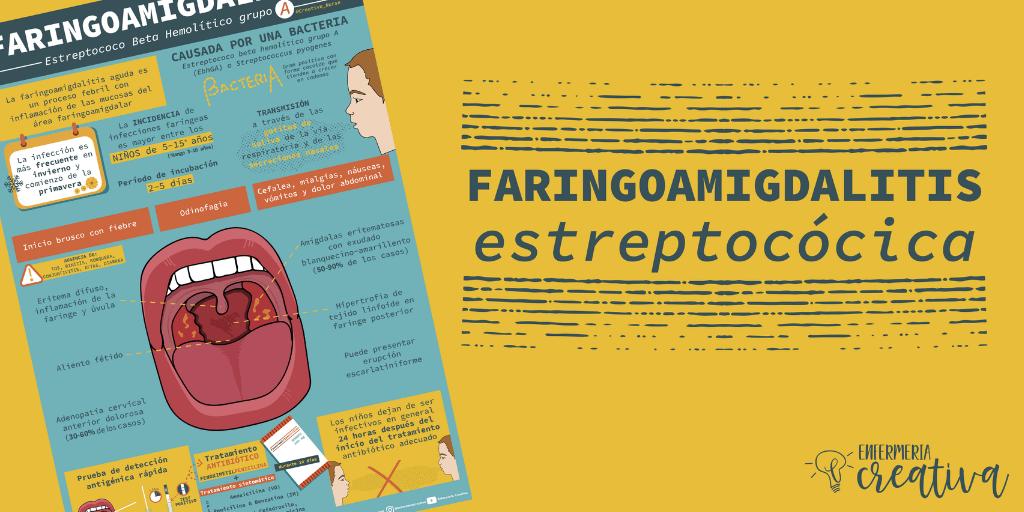 Faringoamigdalitis