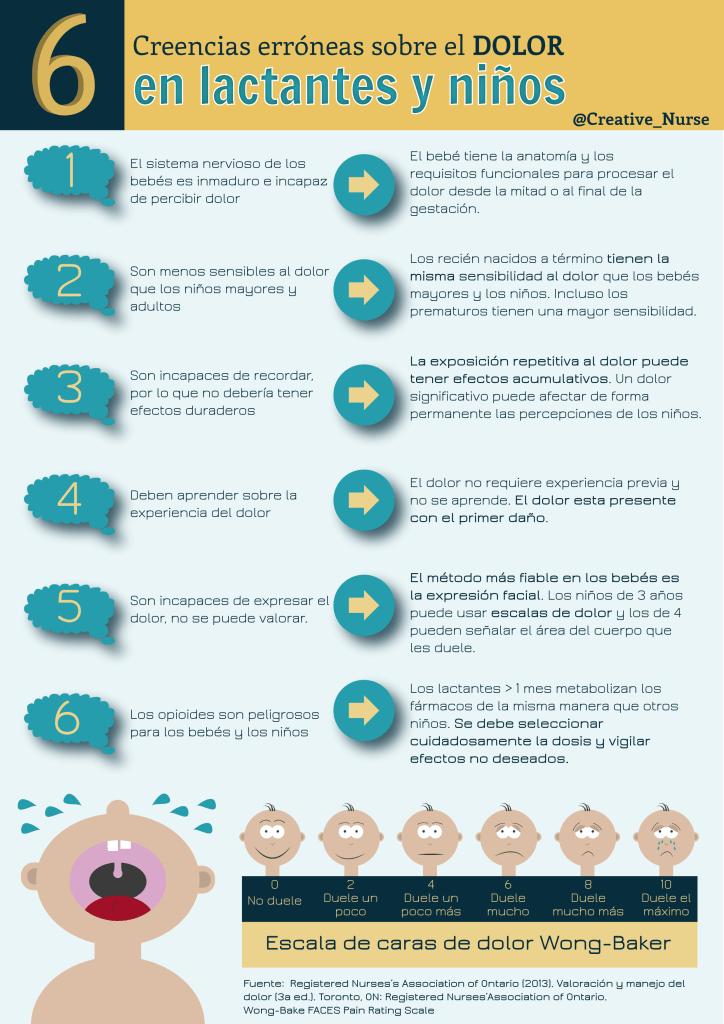 6 Creencias erróneas sobre el dolor