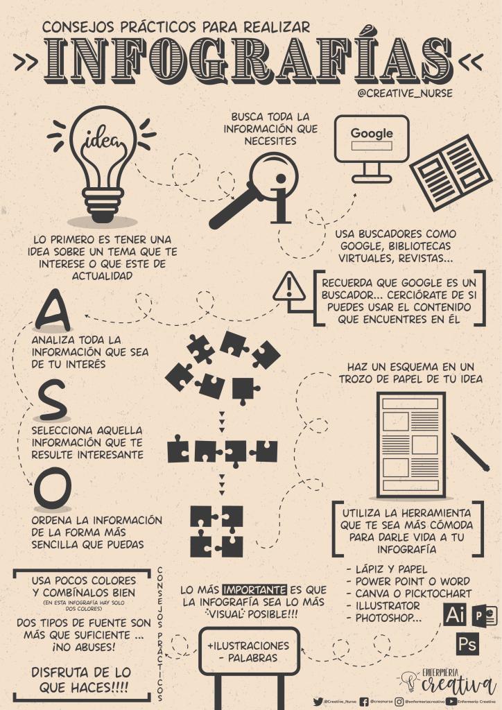 Consejos prácticos para realizar infografías