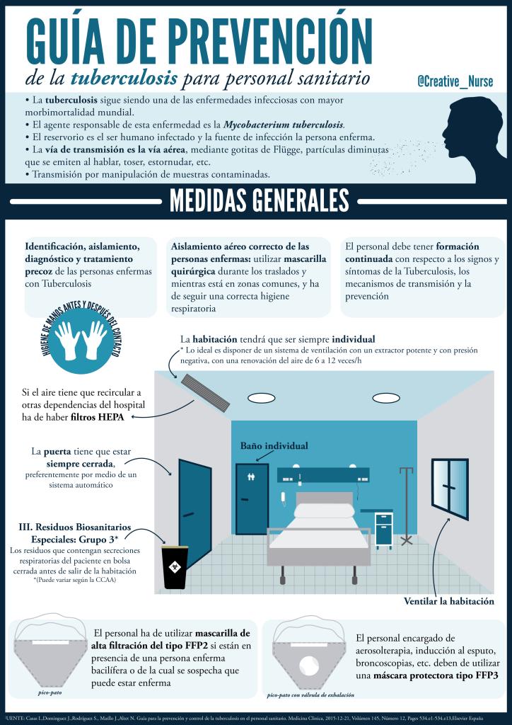 Guía de Prevención_Tuberculosis